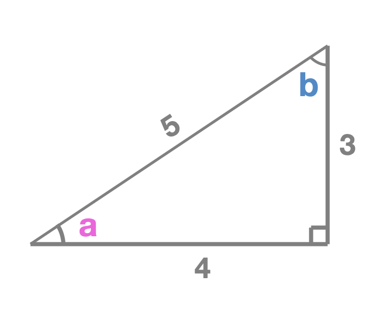 Labelling Side Lengths - Right Angle Triangles